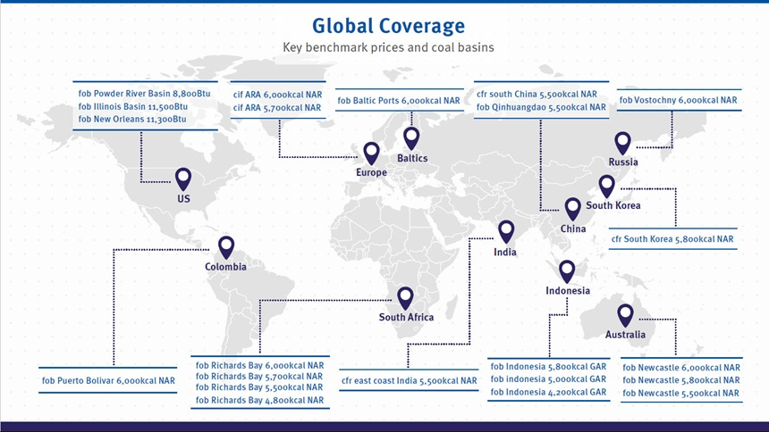 Global coverage: Key benchmark prices and coal basins